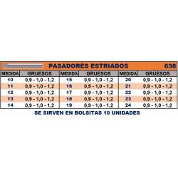 PASADORES ESTRIADOS 0.9ø 10MM
